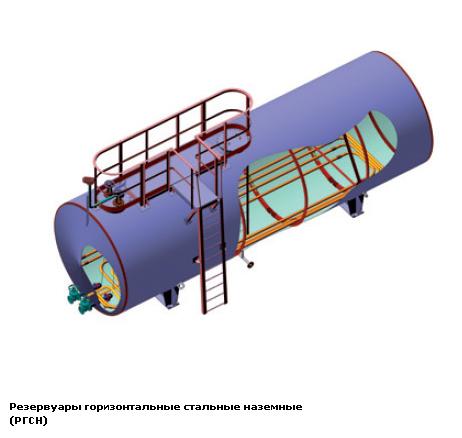 резервуар горизонтальный стальной наземный